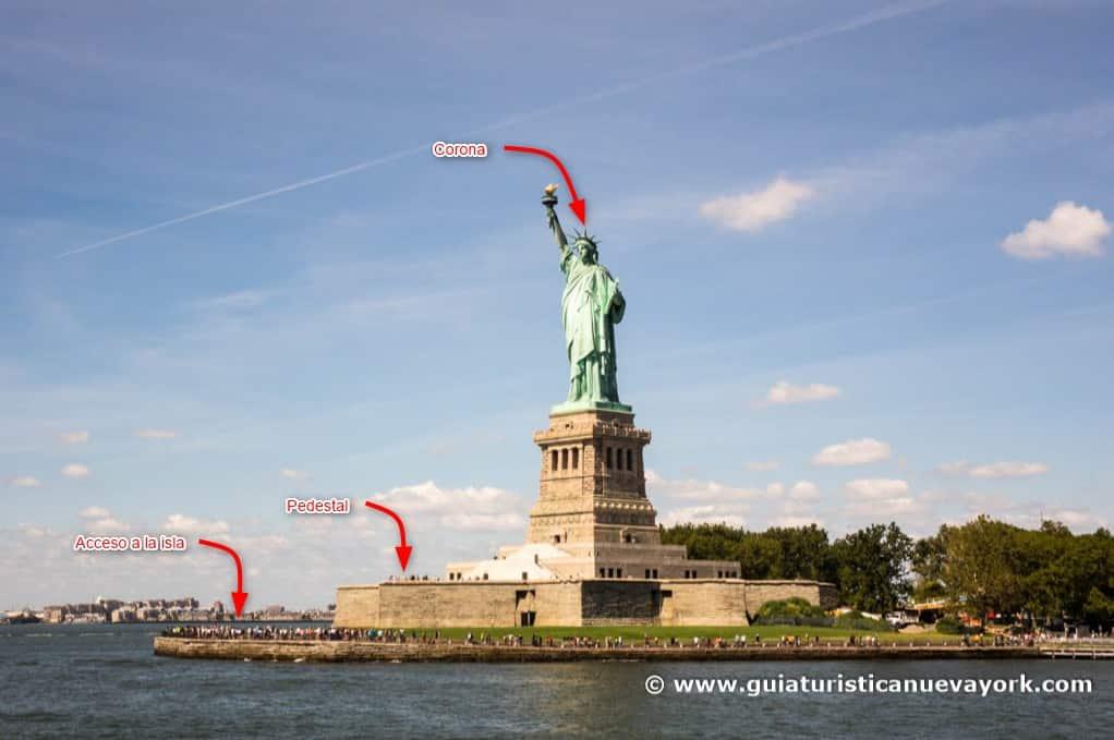 Opciones de la Estatua de la Libertad